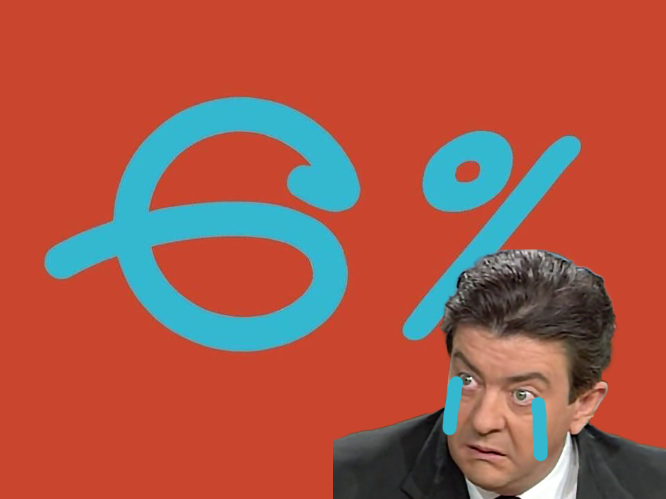 Sticker politic melenchon six pourcent perdant looser lfi soumis cuck gaucho
