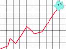 Sticker other luma finance graphe montee croissance exponentielle chiffres banque bourse courbe etoile cfw